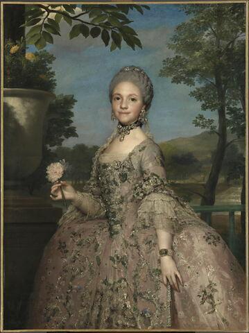 Portrait de Marie Louise de Parme