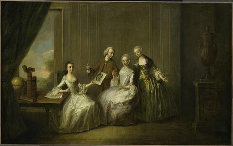 Scène d'intérieur à l'écureuil ou La famille Burton, dit autrefois à tort La Famille Phillips, ou La Famille Mercier