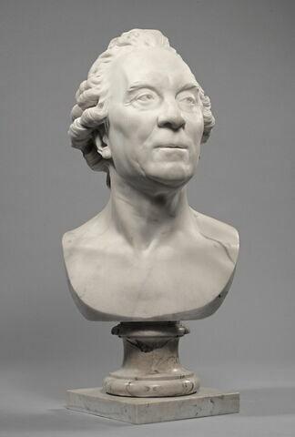 Buffon (Georges-Louis Leclerc comte de) (1707-1788) naturaliste, intendant du Jardin du roi