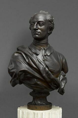 Charles XII (1682-1718) roi de Suède