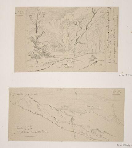 """Album du """"Voyage en Suisse"""". 1864, d'après Constant DUTILLEUX-Paysage des montagne, vue du Mont-Blanc """" 5 Septembre"""""""