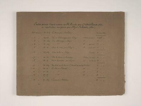 """Album du """"Voyage en Hollande"""". 1854, d'après Constant DUTILLEUX- Moulins en Hollande, 1860"""