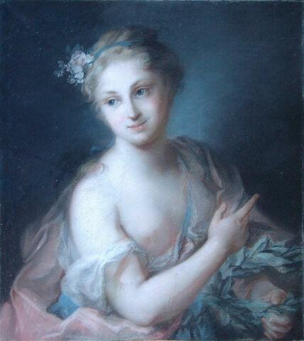 Châteauroux, Musée Bertrand
