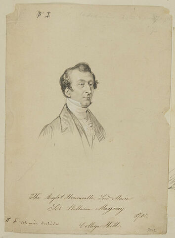 The Right Honourable Lord Maire Sir William Magnay