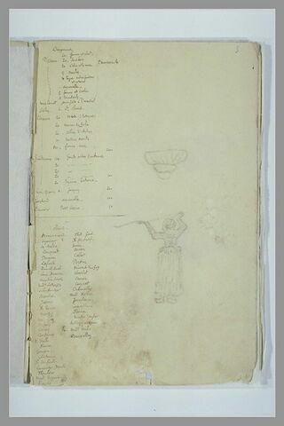 Listes de nom d'artistes et de clients et décharge du folio 2 verso