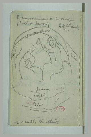 Le Couronnement de la Vierge et notes manuscrites