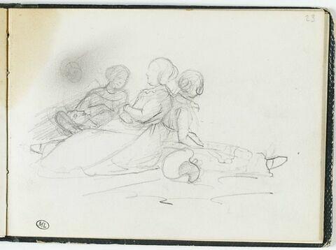 Femmes assises au sol