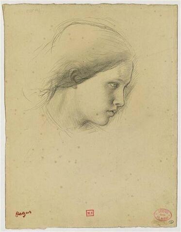 Tête de jeune fille, de profil à droite, légèrement inclinée