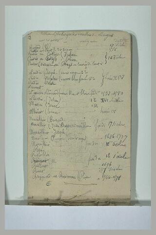 'Tableau alphabétique des émailleurs de Limoges'