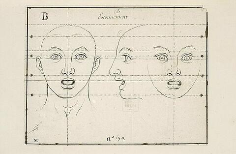 L'Etonnement : deux figures de face et une de profil