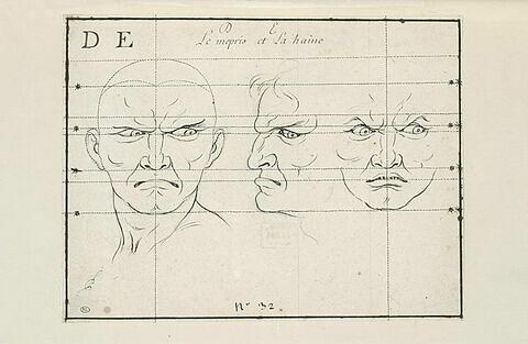 Le Mépris et la haine : deux têtes de face et une de profil