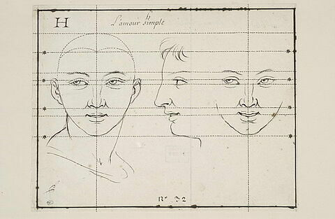 L'Amour simple : deux têtes de face et une de profil