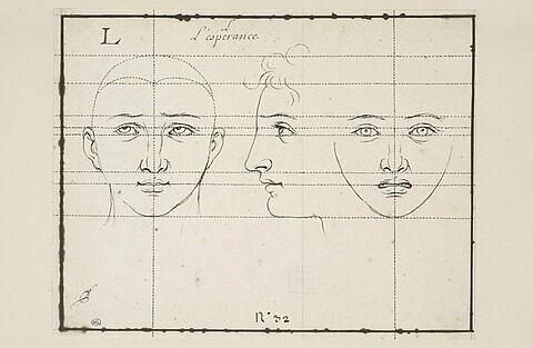 L'Espérance : deux têtes de face et une de profil