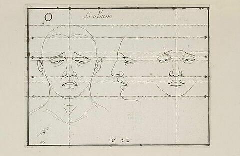 La Tristesse : deux têtes de face et une de profil