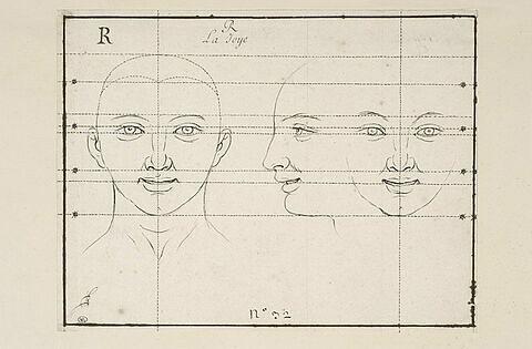 La Joie : deux têtes de face et une de profil