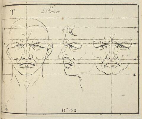 Le Pleurer : deux têtes de face et une de profil