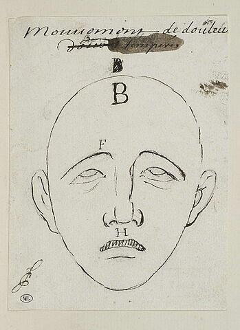 Mouvement de Douleur : tête vue de face