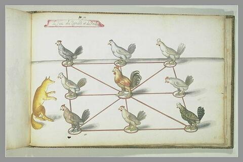 Le jeu du renard et des poules