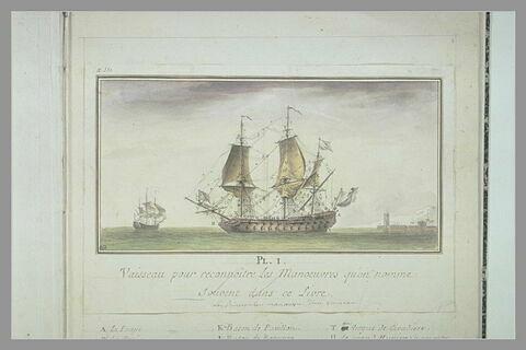 Campagnes de Duguay-Trouin : vaisseau pour reconnaître les manoeuvres