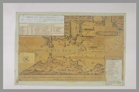 Plan explicatif de la prise de Rio de Janeiro, en 1711