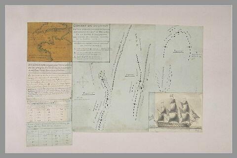 Plan explicatif du combat d'Ouessant, 1778