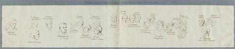 """Etude de figures pour le dessin """"La Visiste du Premier Consul à la manufacture des frères Sévène à Rouen en novembre 1802"""""""
