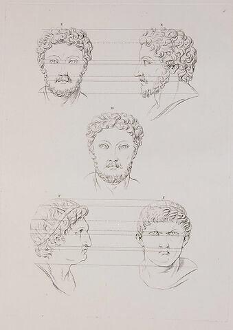 Têtes de Marc Aurèle et de Néron