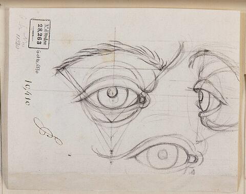 Etudes d'oeil humain