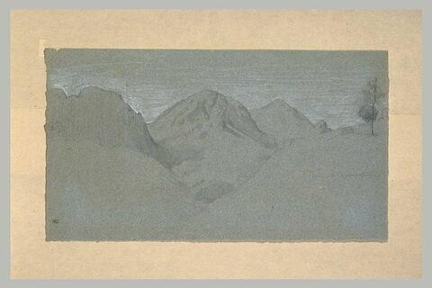 Chaine de montagne