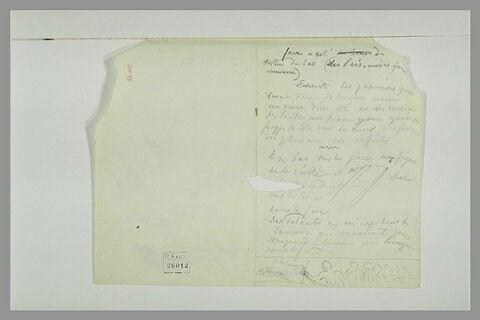 Note manuscrite ; file de figures