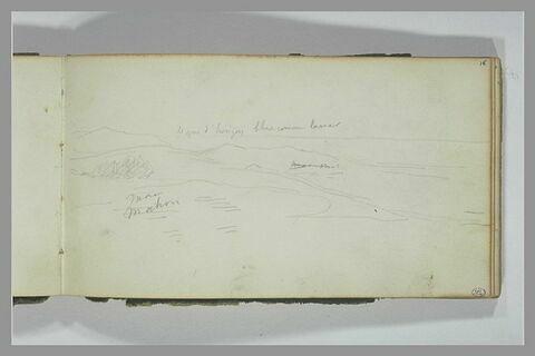 Paysage de Lombardie et annotations manuscrites