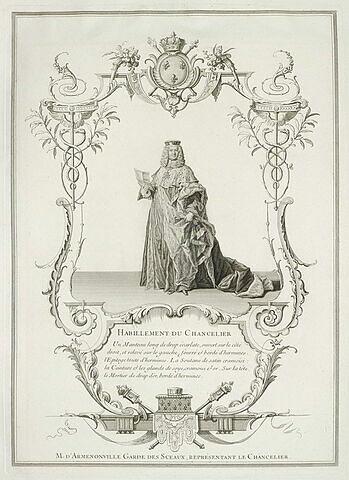 Habillement du chancelier. M. D'Armenonville Garde des Sceaux (...)