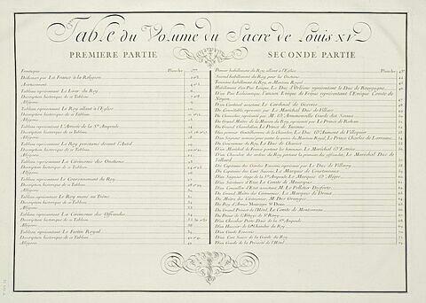 Table du volume du Sacre de Louis XV : texte gravé