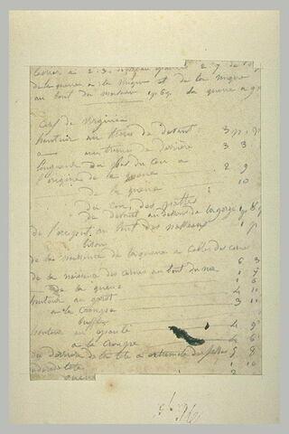 Annotations manuscrites