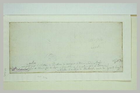 Annotations manuscrite et esquisse