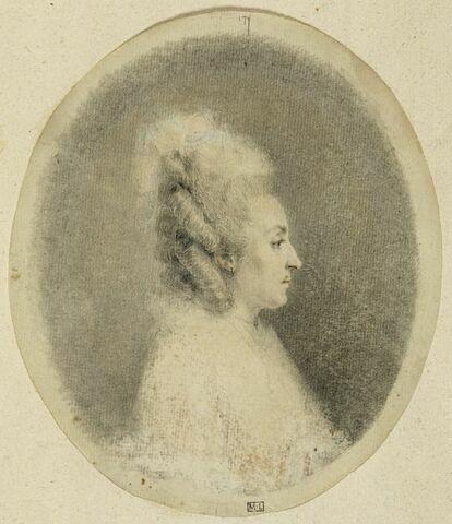 Portrait de femme de profil à droite, dans un ovale