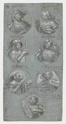 Les Sept Arts libéraux