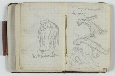 Etude avec figures et annotations manuscrites