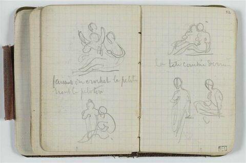 Deux études avec figures : annotations manuscrites