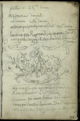 Motif décoratif avec rinceaux et phylactères et annotations manuscrites en haut et en bas