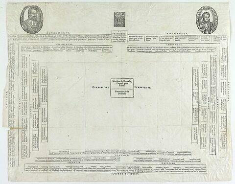 Plan et ordre des états généraux