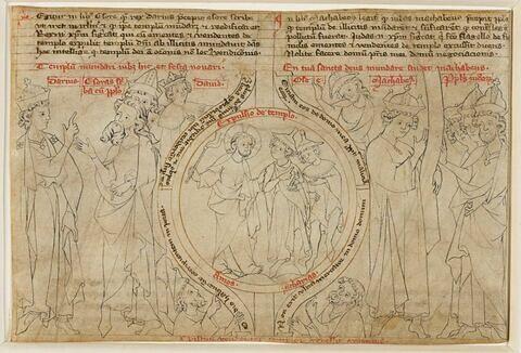 Le roi Darius fait reconstruire le Temple par Esdras; Les marchands chassés du Temple; Judas Maccabée ordonne la purification du Temple
