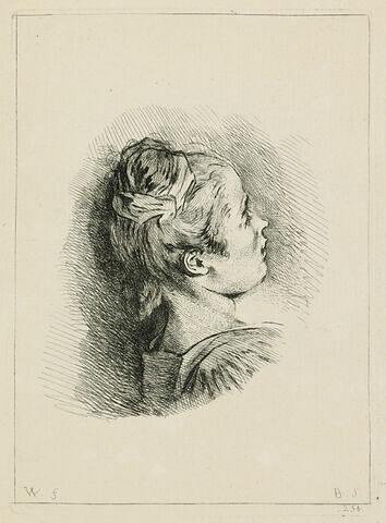 Profil de femme tournée à droite, la tête renversée en arrière