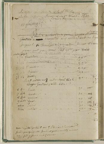 Comptes divers dont mention en date du 28 nivôse an 8 d'un dépôt de mille livres chez M. Guestard