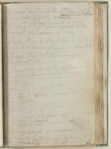 Liste des élèves d'Augustin avec leur adresse