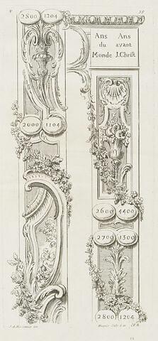 Ornements (planche 38, série F)