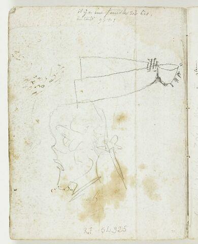 Étude de manteau ou de pèlerine ; tête caricaturale de profil, vers la gauche ; annotations