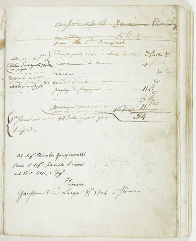 Listes de comptes et autres annotations ; esquisses de figures à cheval